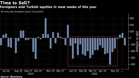 Goldman, JPMorgan Among Banks Turkey Bans From Short-Selling