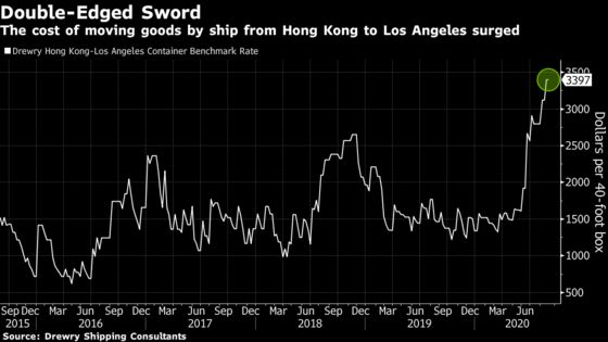 Global Ship Orders May Take Decade to Mend as Crisis Builds