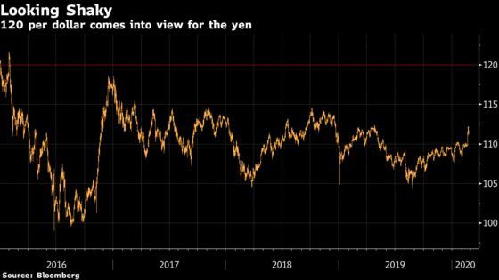 Treasuries 10-Year Yields Drop to 2016 Low; May Sink Further