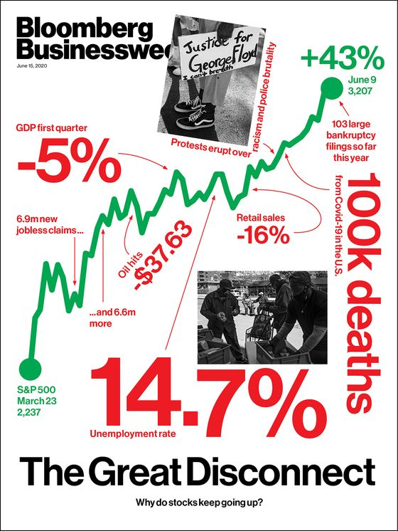 businessweek investment and stocks research