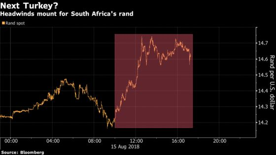 Rand Sinks as a Downbeat Moody's, Naspers Spur a Perfect Storm