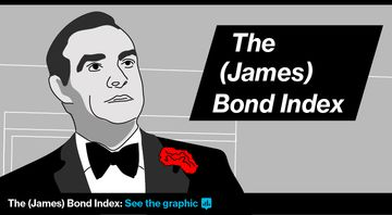 Every Single Expensive Thing in James Bond's Spectre
