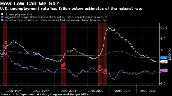 A 1998 Paper May Yield Clues to Powell's Themes for Jackson Hole