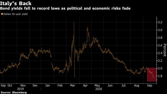 Italy's Chance of a Lifetime for Economy Could Yet Be Wasted