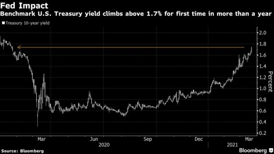 Jerome Powell's Fed Wants the Bond Market to Hear Three Messages