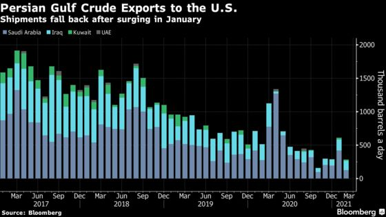 OPEC Core's Crude Exports Gain Despite Saudis' Output Sacrifice