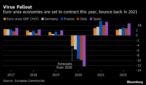 European Economy Faces Deeper Scars Amid New Restrictions