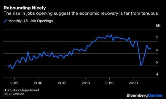 Biden Is Stepping Into a Dream Economic Scenario
