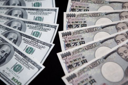 U.S. Stock-Index Futures Decline as Dollar Slips Versus Yen