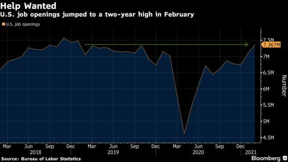 U.S. Job Openings Hit Two-Year High, Signaling More Hiring Ahead