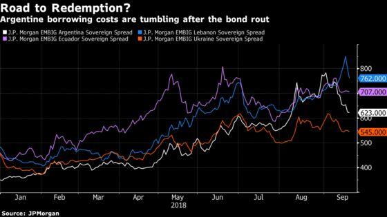 Argentina Begins Long Road Back to Redemption in Bond Market