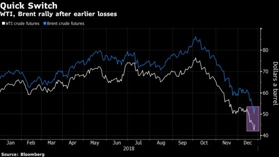 Oil Extends Biggest Gain in Two Years After Stock Market Surge