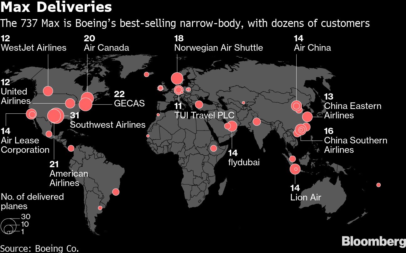 China Grounds Boeing 737 Max Jets After Ethiopian Airlines Crash ...