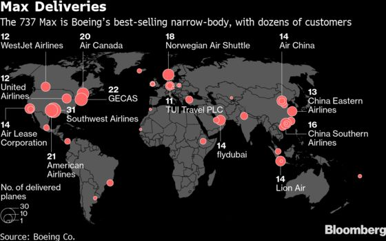Boeing Drops Most Since 2001 as Second 737 Crash Grounds Flights