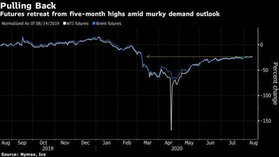 Oil Drops With IEA Demand Outlook Pointing to Weakness Ahead