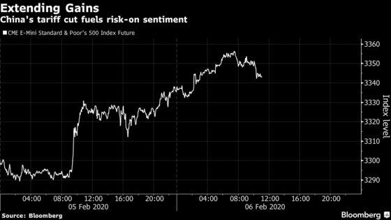 U.S. Index Futures Advance on China's Tariff Olive Branch