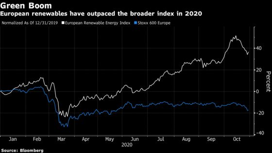 These Are European Stocks to Watch in U.S. Vote