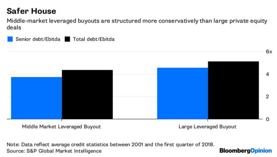 Burned by the Fed? Bond Buyers Have an Unlikely Haven