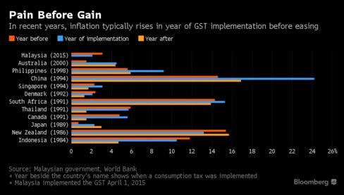 'After GST, India more appealing to Chinese firms'