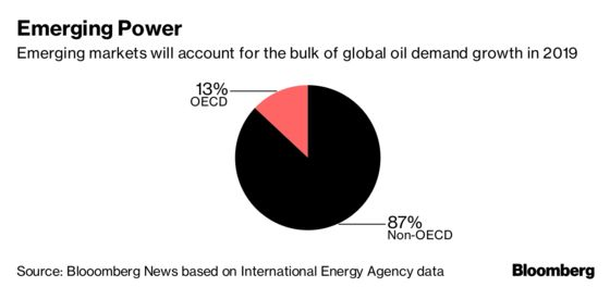 Threat of Contagion in Emerging Markets Deepens Commodity Risk