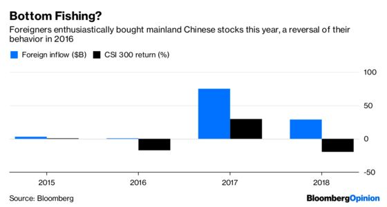 Why Foreign Funds See Pandas in China's Bear Market