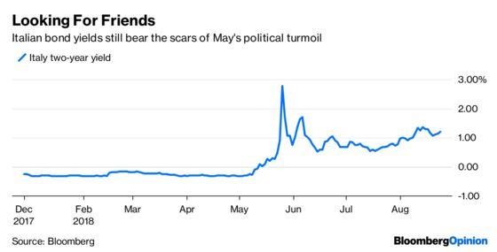 Trump Buys Italian Debt? Don't Tell the ECB