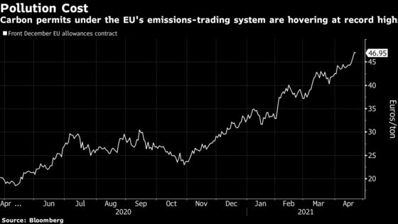 EU Eyes New Pollution-Cutting Trading System for Cars, Buildings