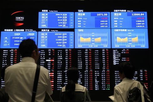 Asian Stocks Gain as Yen Weakens on Tankan Manufacturer Gauge