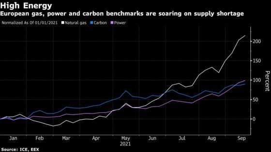 Danish Energy Trader Files for Bankruptcy as Turmoil Bites