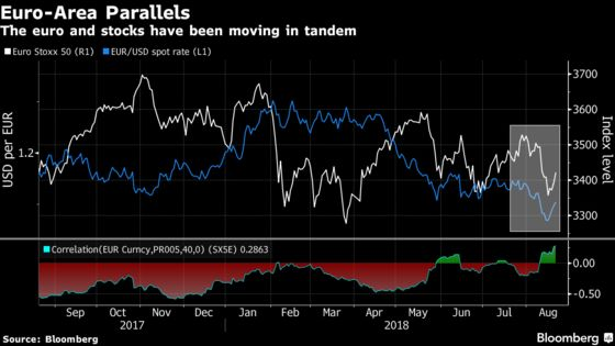 It's Complicated: New Pound-FTSE Relationship Is a Bad Omen