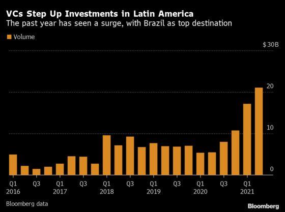 SoftBank Prepares $5 Billion For Latin America Funding