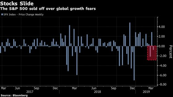 Finally a Stock Rout You Can't Totally Blame on Jerome Powell