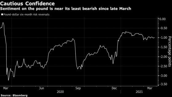 BlueBay's Pound U-Turn Signals U.K. Post-Brexit Pain Starts Now