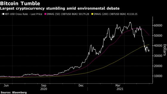 Bitcoin Miner Eyeing SPAC Sees Token Riding Out ESG Outcry