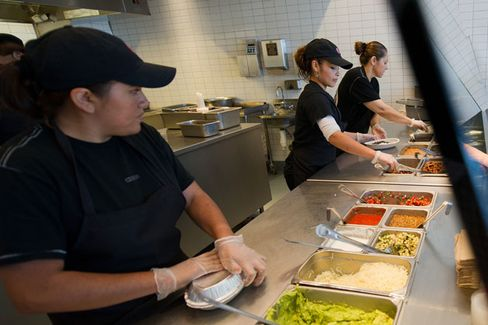 Why Chipotle Sales Lag in London