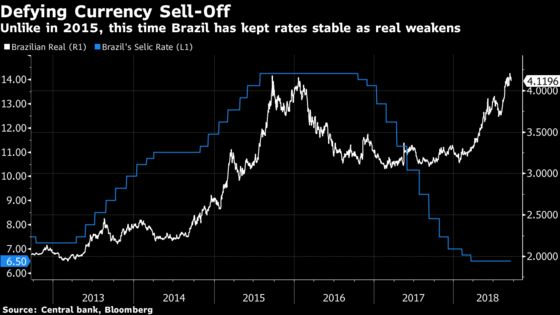 Brazil Keeps Rate at Record Low But Cautions of Higher Risks