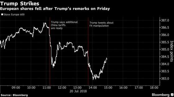 Europe Stocks Slide, Led by Autos, as New Trump Tariffs Loom