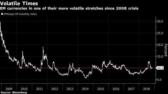 Emerging Markets in Phase of Defaults and Volatility, Man Group Says