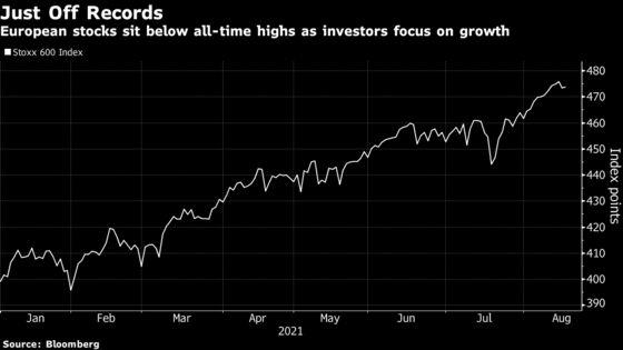 European Stocks Hover Below Record as Virus, Afghanistan Weigh