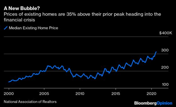 Mortgage Refinancing Boom Is Too Automated