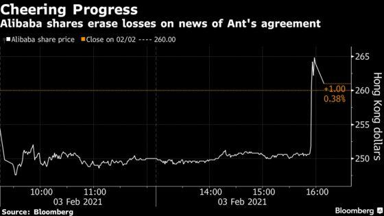 AntReaches Agreement With China Regulators on Overhaul