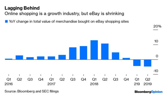 EBay's Next CEO Inherits a Confounding Puzzle