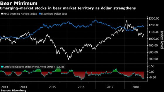 A Chart-Watcher's Guide to the Future of Stocks