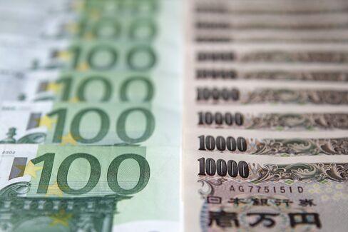 Euro Falls Versus Peers on Growth Outlook, Spain Aid Uncertainty