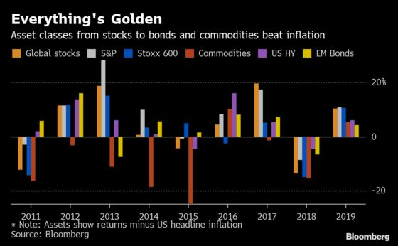 As Growth Picture Darkens, Goldilocks Makes Every Asset Win