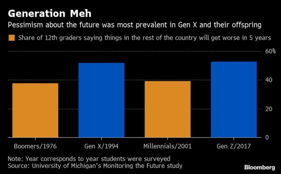 Reality Bites Back: To Really Get Gen Z, Look at the Parents