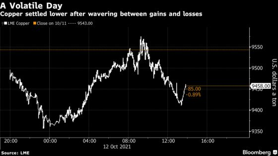 Copper Slides as Traders Weigh Inflation Risks Against Growth