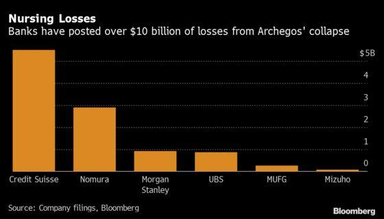 Nomura Sticks to Global Goals After $2.9 Billion Archegos Hit