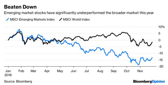 That Emerging Markets Rally Might Finally Be Real