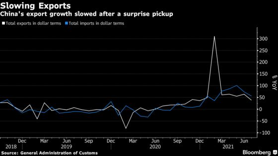 China's Economic Risks Build as Delta Spreads, Prices Gain